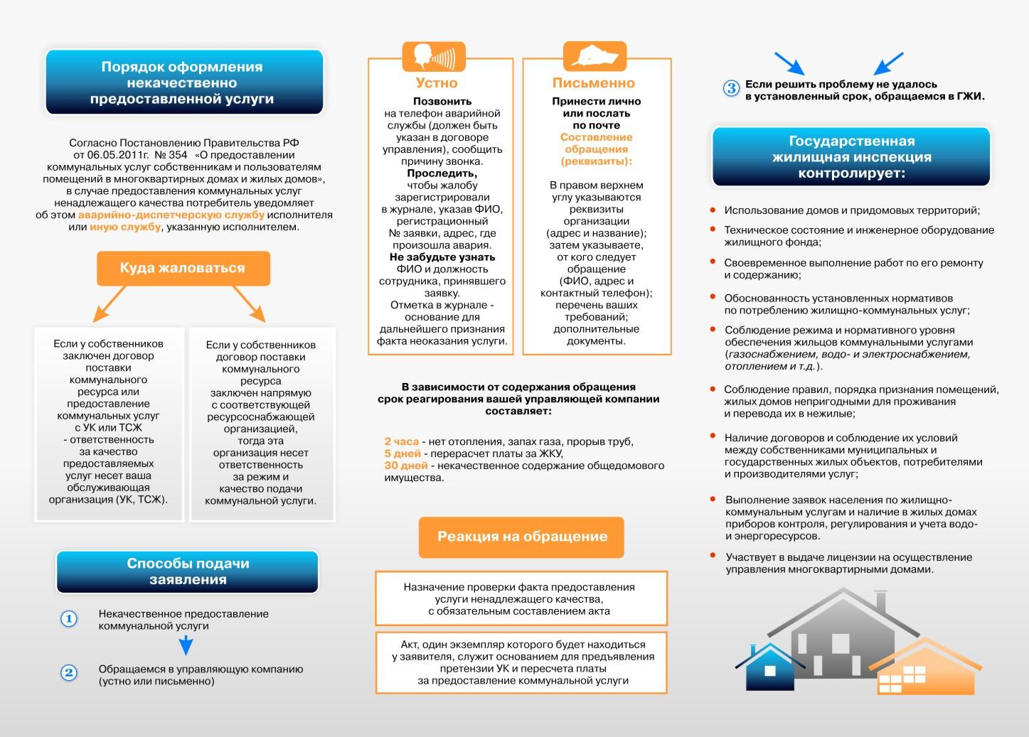 Конкурс на предоставление жилищно коммунальных услуг